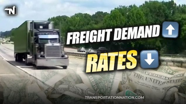 freight demand up – rates down